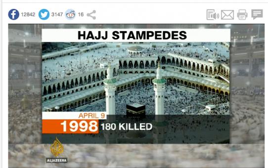 Co najmniej 717 osób zginęło w czasie pielgrzymki do Mekki
