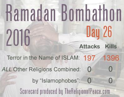 Ramadanu dzień 26 - mordujemy Żydów, chrześcijan, buddystów, hinduistów