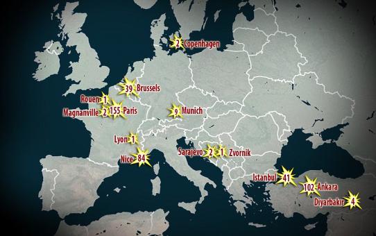 Islam w Europie: 18 ataków, 443 zabitych w ciągu dwóch lat