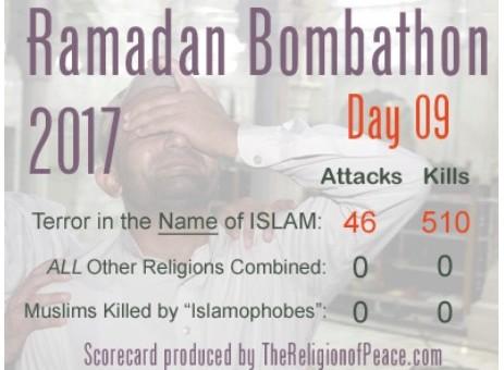 Zagadka: jaką religie wyznawali londyńscy zamachowcy?