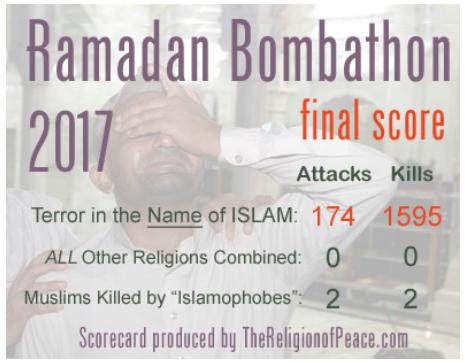 ramadanBombatjon_thereligionofpeace