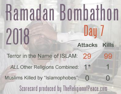 Pierwszy tydzień ramadanu: 99 zamordowanych dla Allaha