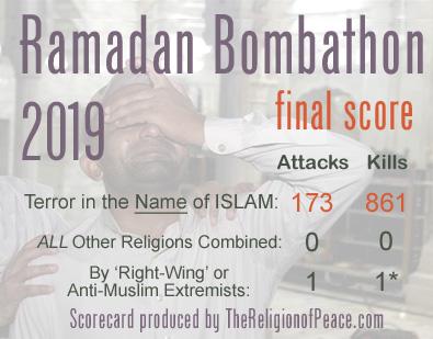 Samodyscyplina i refleksja ramadanu: 861 pomordowanych