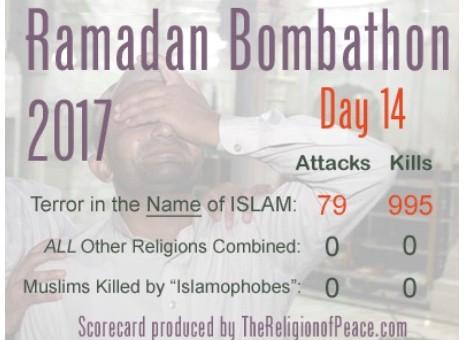 Dwa tygodnie ramadanu, prawie tysiąc zamordowanych dla Allaha