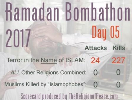 Pokojowy ramadan, dzień piąty: 227 zabitych dla Allaha