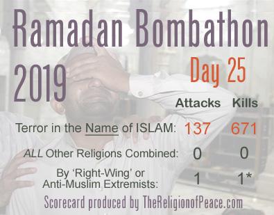 Krwawy bilans religii pokoju: 766 zamordowanych w maju 2019 r.